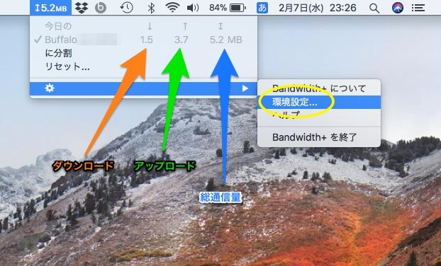 Bandwidth +の管理画面詳細