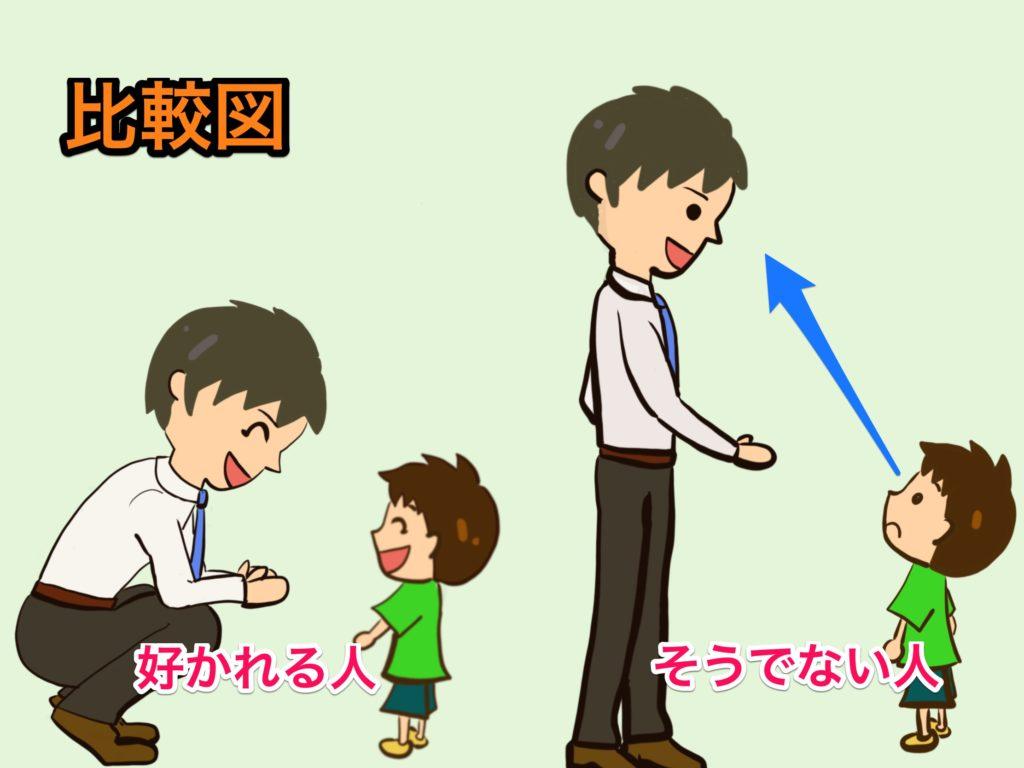 子供と接する時の目線-好かれる人とそうでない人の比較図