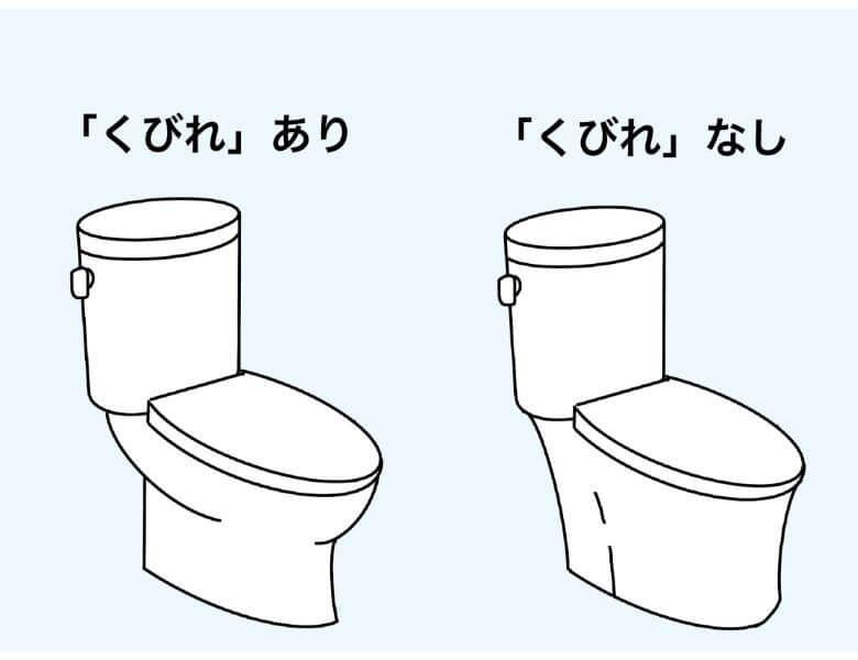 トイレのタイプ判断用のイラスト