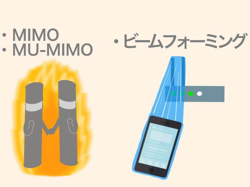 「MIMO」「MU-MIMO」「ビームフォーミング」のイメージ