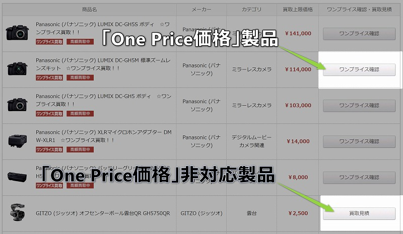 Map Camera(マップカメラ)のホームページ-One Price価格の確認方法