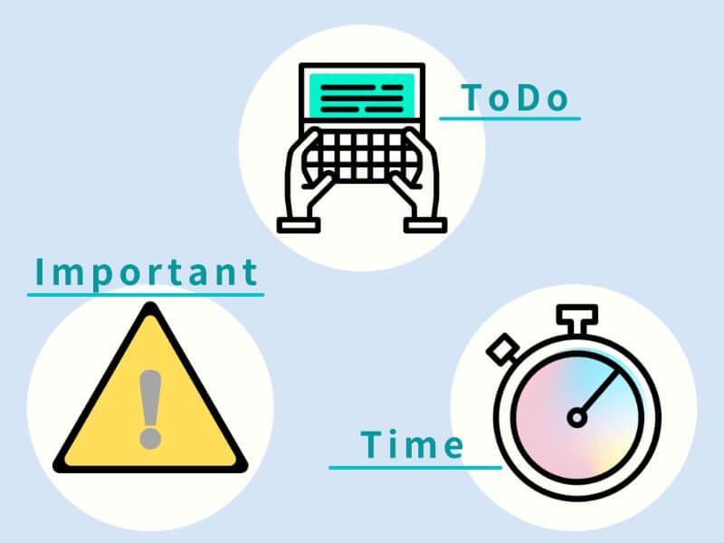 フォーマットで「実際に行う事・注意点」+ 所要時間
